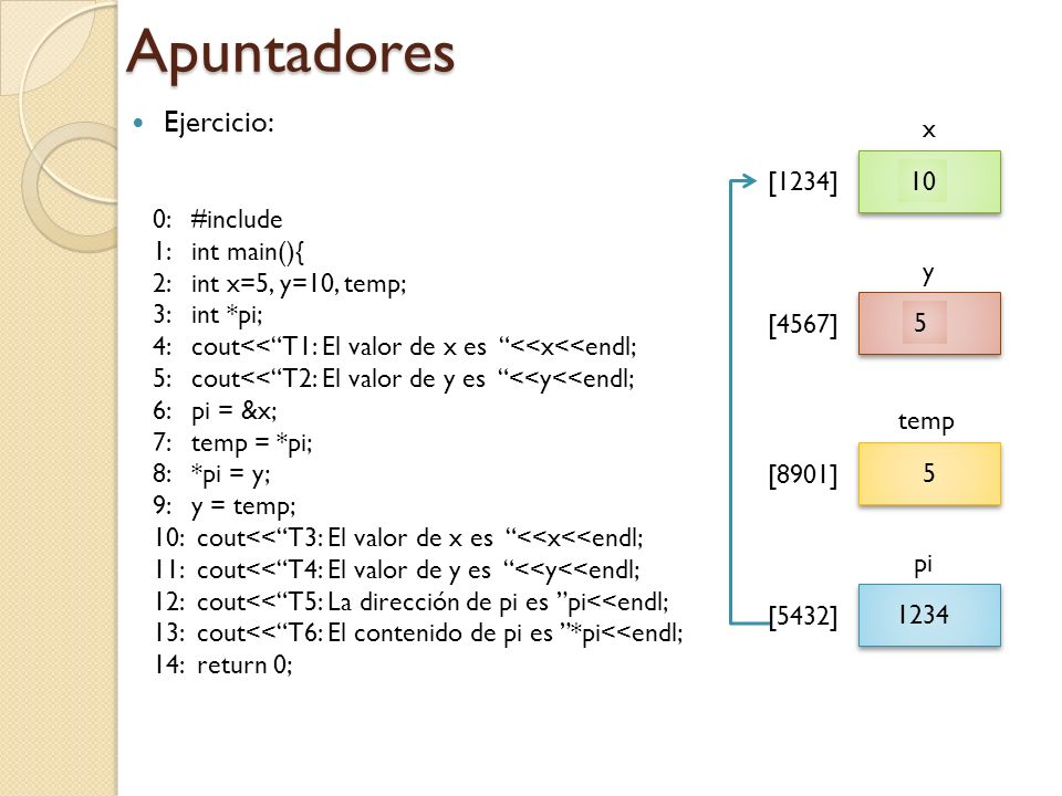 Apuntadores Ejercicio: x 5 [1234] 10 0: #include 1: int main(){